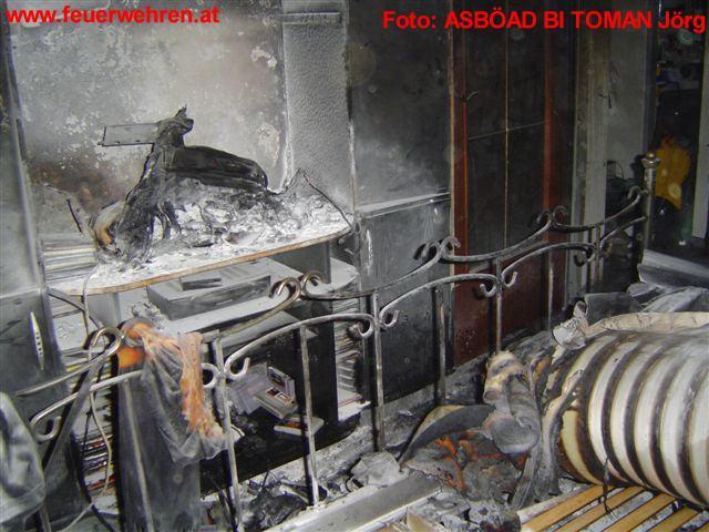 Zimmerbrand durch implodiertes Fernsehgerät