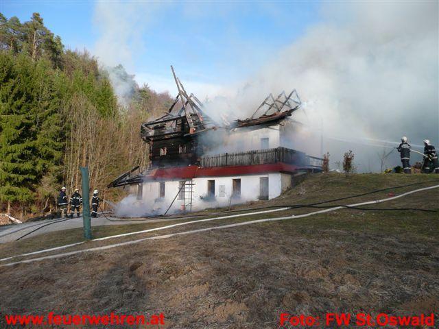 Wohnhausbrand in Plankenwarth