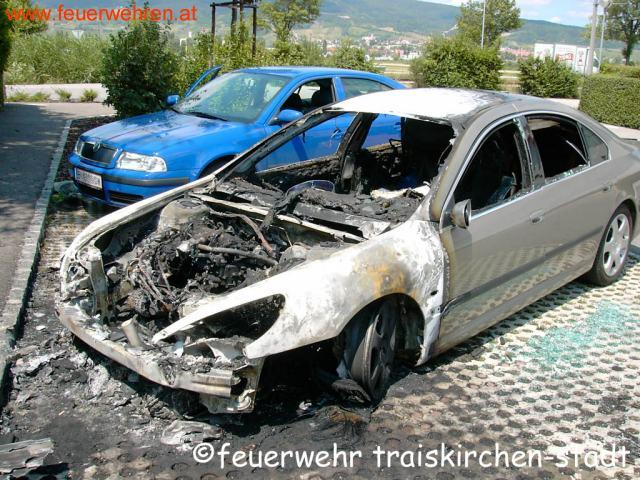 Fahrzeugbrand in Möllersdorf
