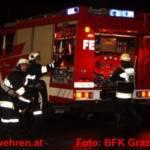 800. Abnahme der Branddienstleistungsprüfung in Graz