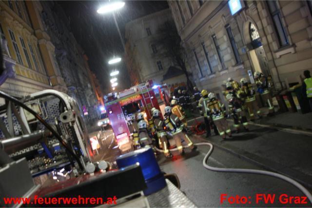 Kellerbrand in Grazer Innenstadt