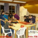 Ohlsdorfer Jugendgruppe beim Bau neuer Glöcklerkappe