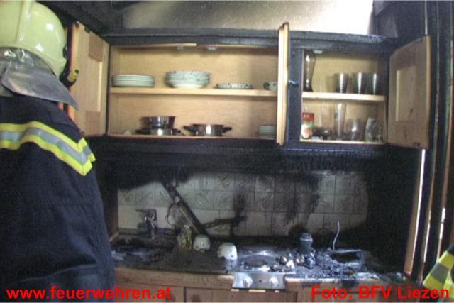 Küchenbrand durch Wasserkocher