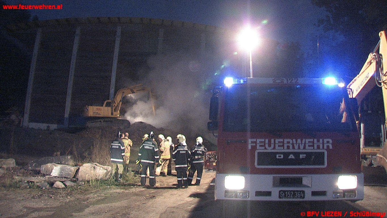 Brand in Heizwerk Oberhaus