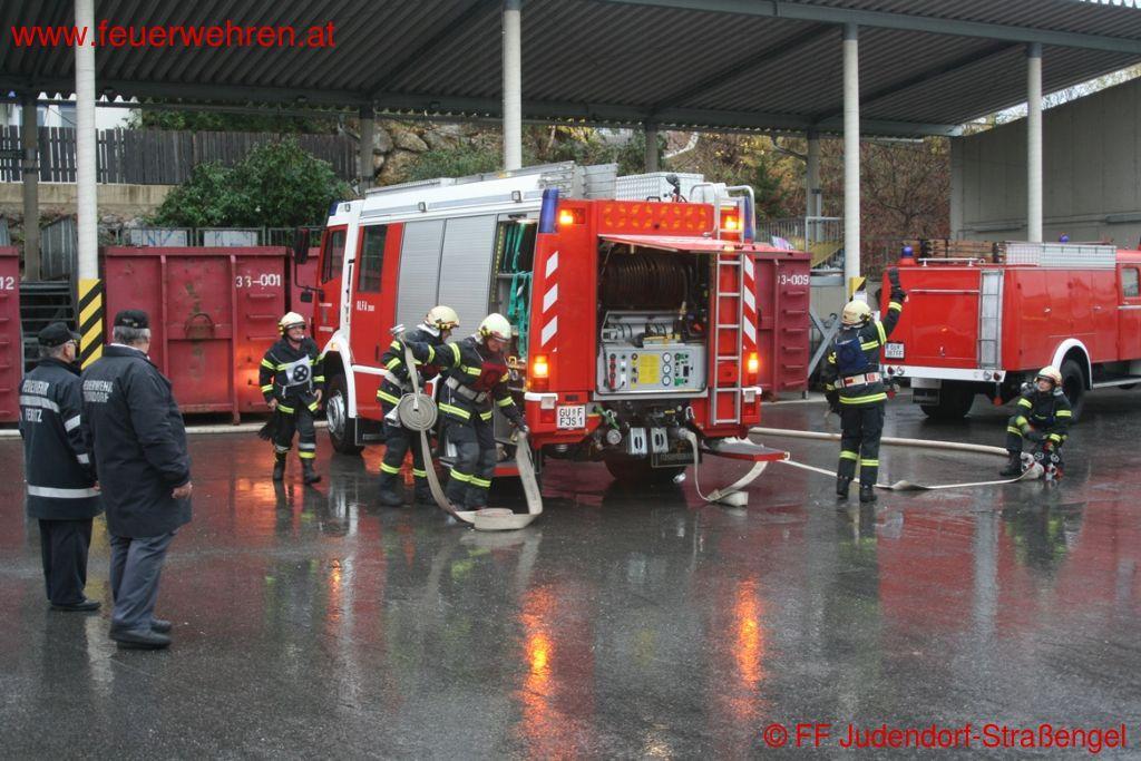 Branddienstleistungsprüfung