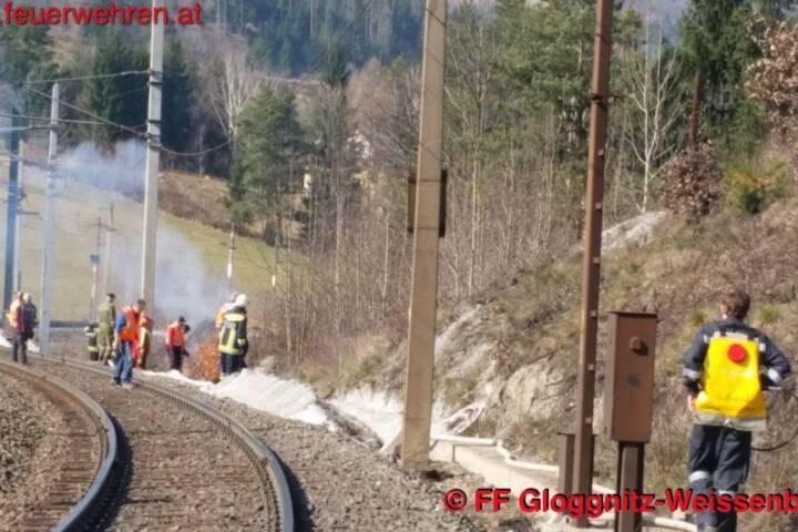 FF Gloggnitz-Weissenbach