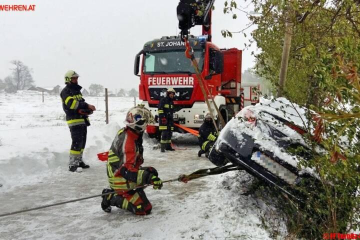 FF Ternitz-Pottschach