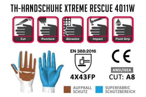 Handschuh Beiblatt