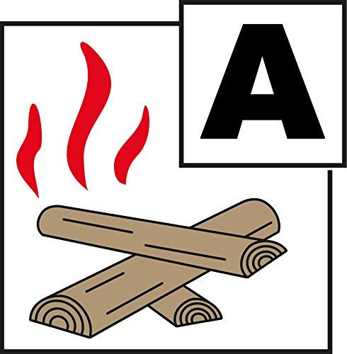 Fett- und Festbrand Feuerlöscher