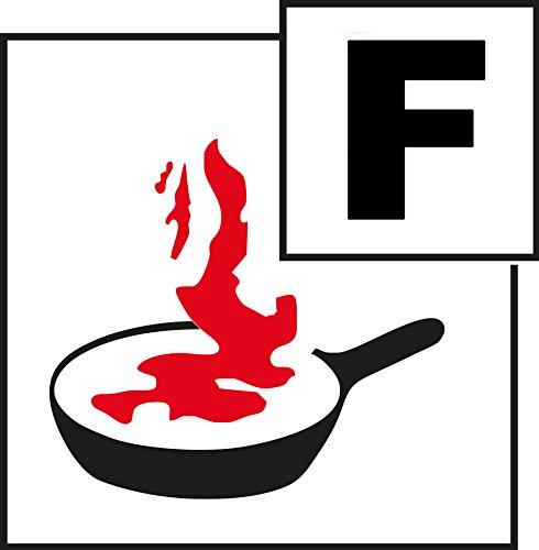 Festbrand Brandklasse A