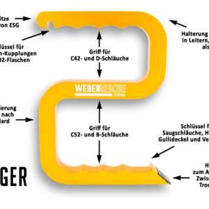 Feuerehr Multifunktionsgerät Erklärung