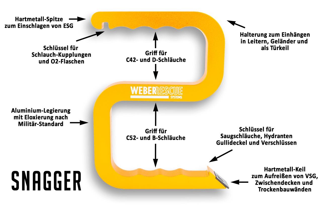 Snagger - Feuerwehr Multifunktionswerkzeug - Kupplungsschlüssel