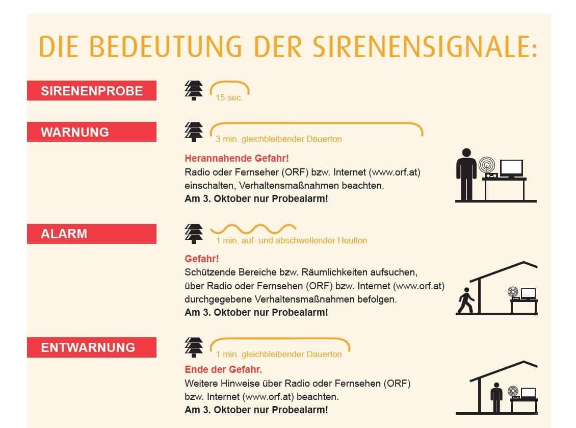 Zivilschutz-Probealarm am 3. Oktober 2020